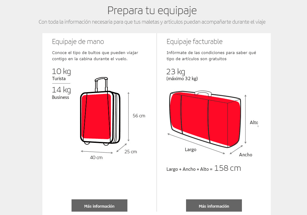 medidas máximas para equipaje iberia